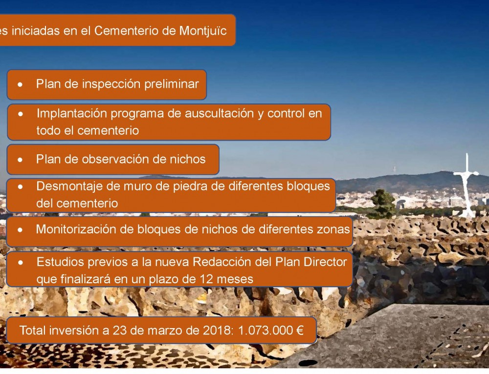 Information on the proceedings initiated from the incident in the Montjuïc Cemetery in September 2017.