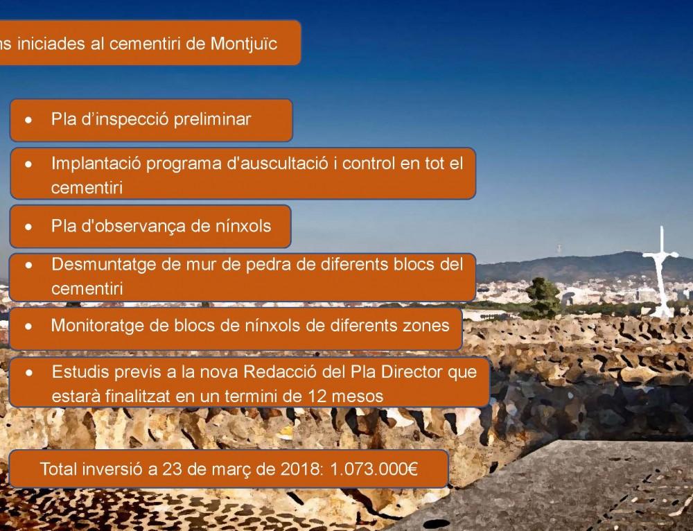 Informació de les actuacions iniciades arran l'incident que hi va haver al cementiri de Montjuïc el mes de setembre de 2017.